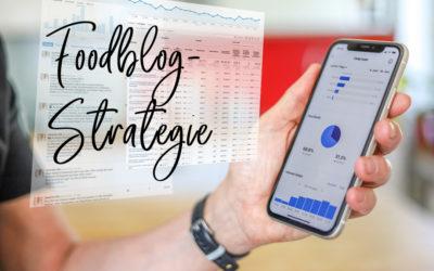 Foodblog-Strategie mit Google, Instagram, Twitter